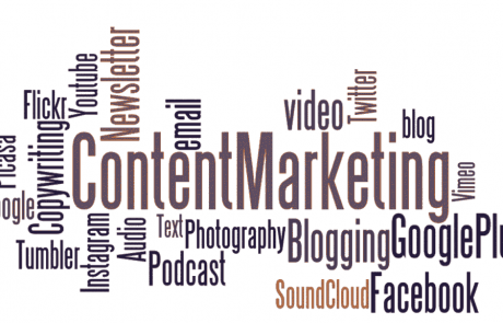 Content Marketing Wordclound